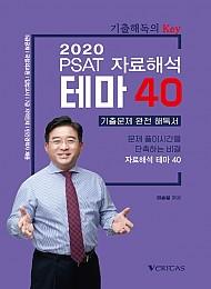2020 PSAT  자료해석 테마 40